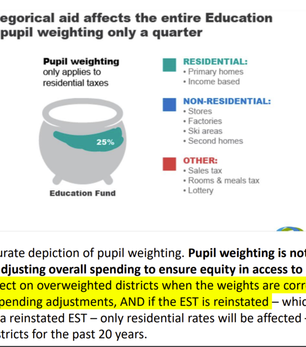PAI's slide on the tax impacts of categorical aid and weighting, with Sibilia's comments submitted to the Legislature's Task Force on the Implementation of the Pupil Weighting Factors last week.