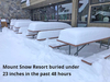 Picnic tables were buried at Mount Snow on Monday. During the storm, 23 inches fell at the Dover resort, more than any other ski area in Vermont.                                         Courtesy VSAA